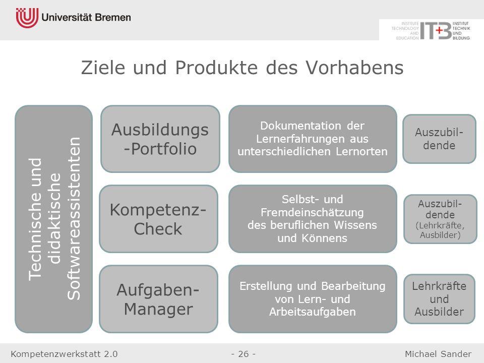 Kompetenzwerkstatt 2.0- 26 -Michael Sander Aufgaben- Manager Ausbildungs -Portfolio Kompetenz- Check Erstellung und Bearbeitung von Lern- und Arbeitsa