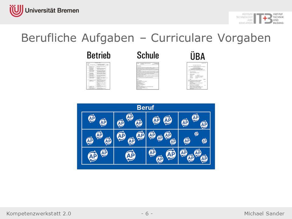 Kompetenzwerkstatt 2.0- 6 -Michael Sander Berufliche Aufgaben – Curriculare Vorgaben