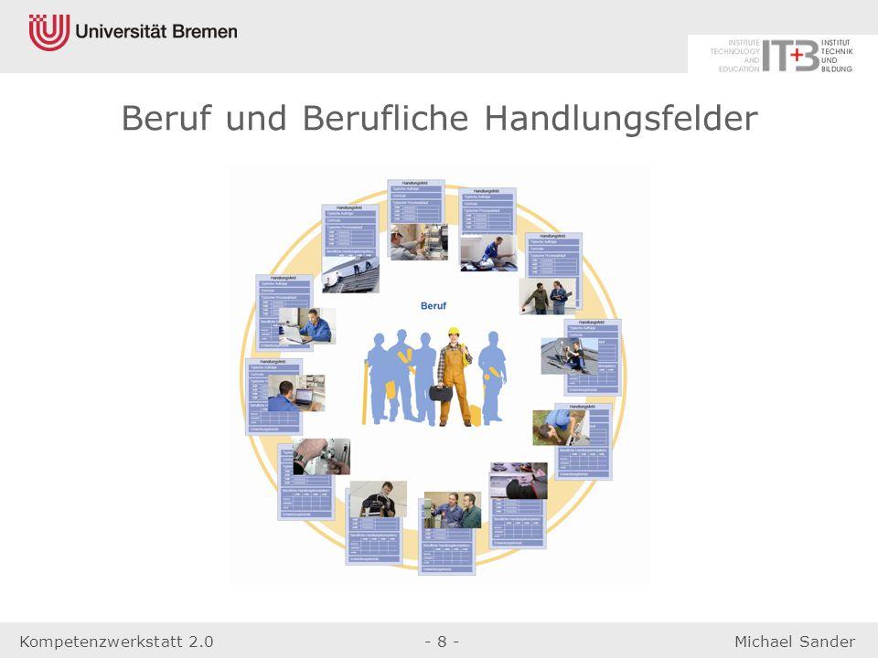 Kompetenzwerkstatt 2.0- 8 -Michael Sander Beruf und Berufliche Handlungsfelder