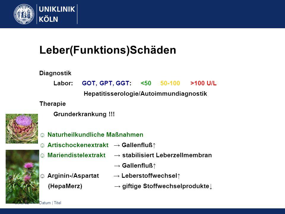 Datum | TitelSeite 32 Leber(Funktions)Schäden Diagnostik Labor: GOT, GPT, GGT: 100 U/L Hepatitisserologie/Autoimmundiagnostik Therapie Grunderkrankung