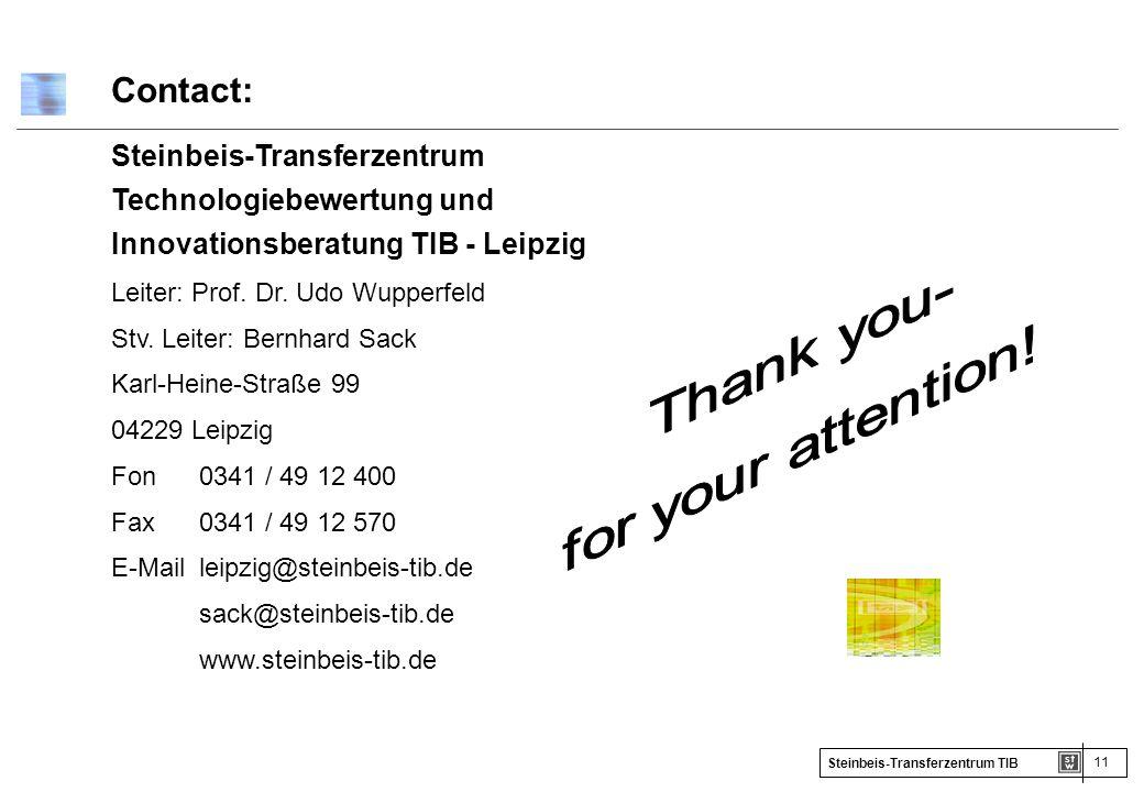 11 Steinbeis-Transferzentrum TIB Steinbeis-Transferzentrum Technologiebewertung und Innovationsberatung TIB - Leipzig Leiter: Prof. Dr. Udo Wupperfeld