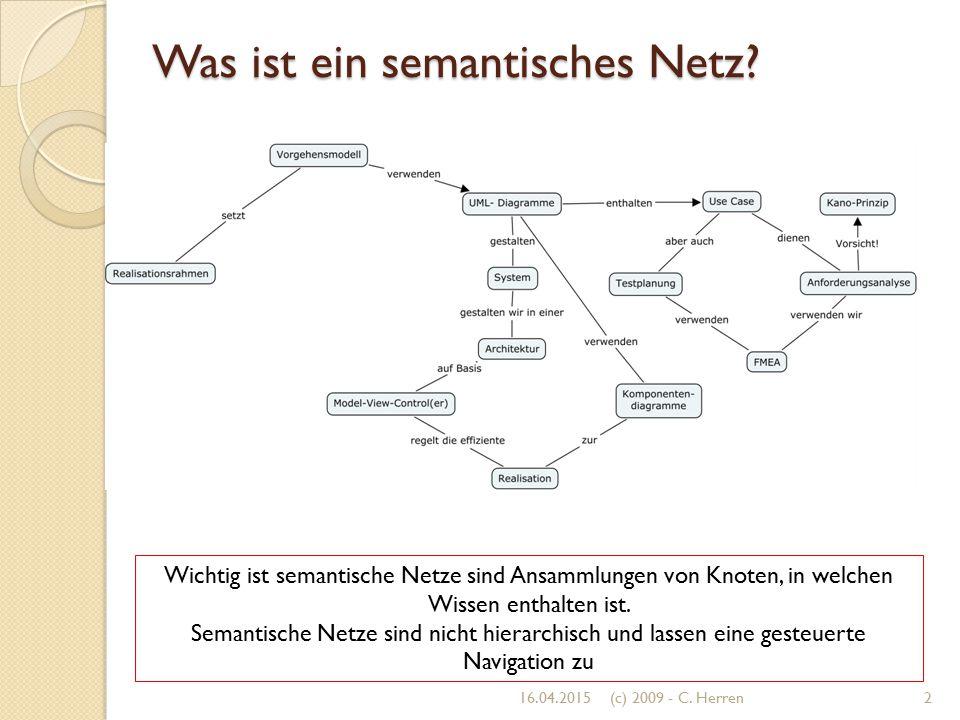 Was ist ein semantisches Netz? 16.04.20152(c) 2009 - C. Herren Wichtig ist semantische Netze sind Ansammlungen von Knoten, in welchen Wissen enthalten