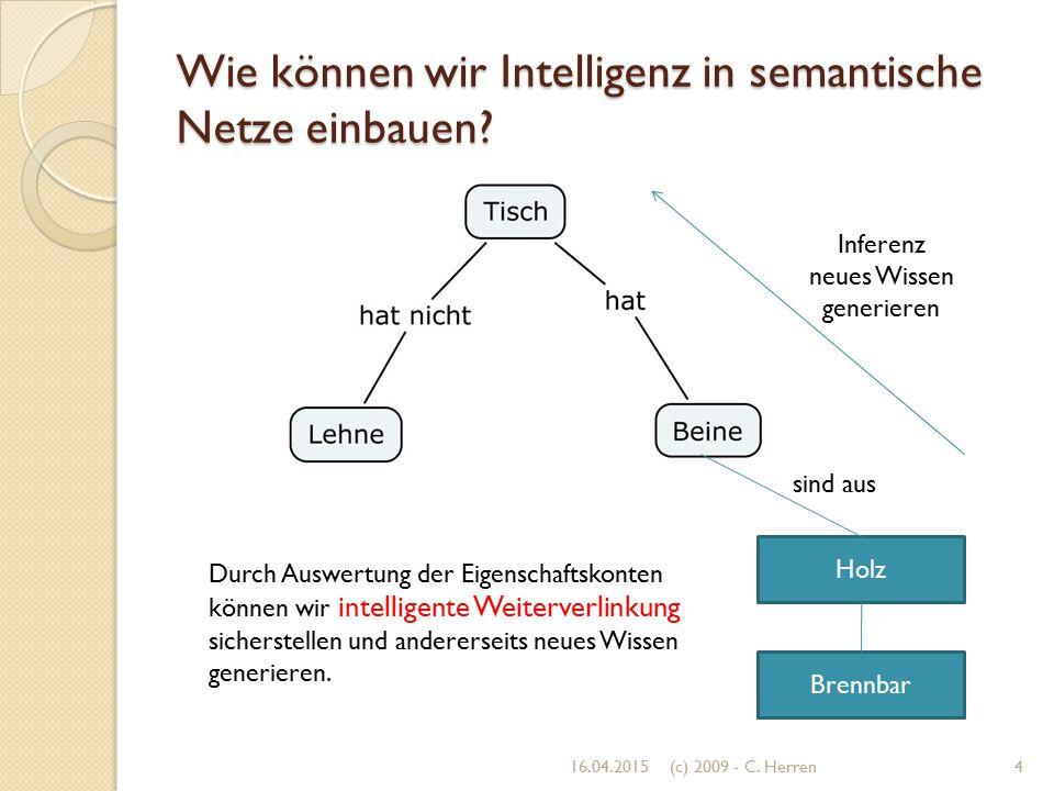 Wie können wir Intelligenz in semantische Netze einbauen? 16.04.20154(c) 2009 - C. Herren Holz sind aus Brennbar Inferenz neues Wissen generieren Durc