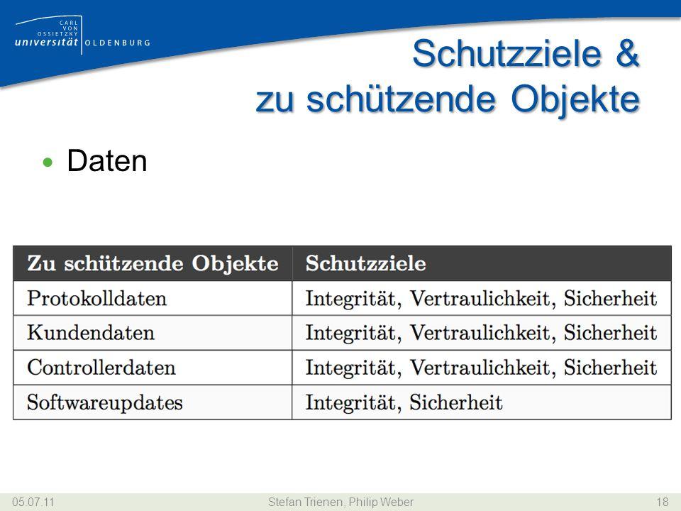 Schutzziele & zu schützende Objekte Daten 05.07.11Stefan Trienen, Philip Weber18
