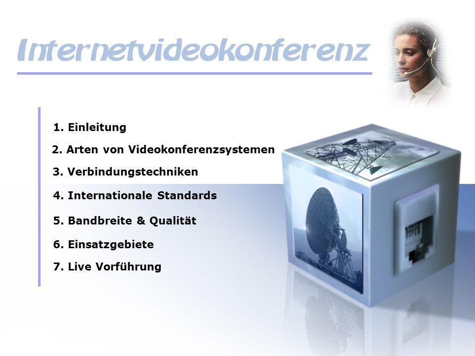Internetvideokonferenz 3. Verbindungstechniken 2. Arten von Videokonferenzsystemen 5. Bandbreite & Qualität 4. Internationale Standards 6. Einsatzgebi