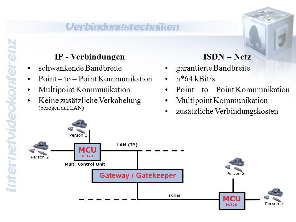 Internetvideokonferenz Verbindungstechniken ISDN – Netz garantierte Bandbreite n*64 kBit/s Point – to – Point Kommunikation Multipoint Kommunikation z