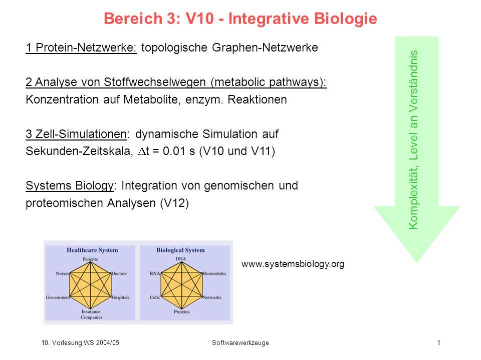10. Vorlesung WS 2004/05Softwarewerkzeuge1 Bereich 3: V10 - Integrative Biologie 1 Protein-Netzwerke: topologische Graphen-Netzwerke 2 Analyse von Sto