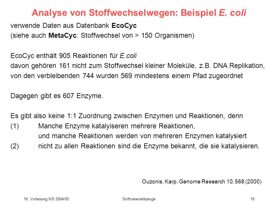 10. Vorlesung WS 2004/05Softwarewerkzeuge10 Analyse von Stoffwechselwegen: Beispiel E. coli verwende Daten aus Datenbank EcoCyc (siehe auch MetaCyc: S