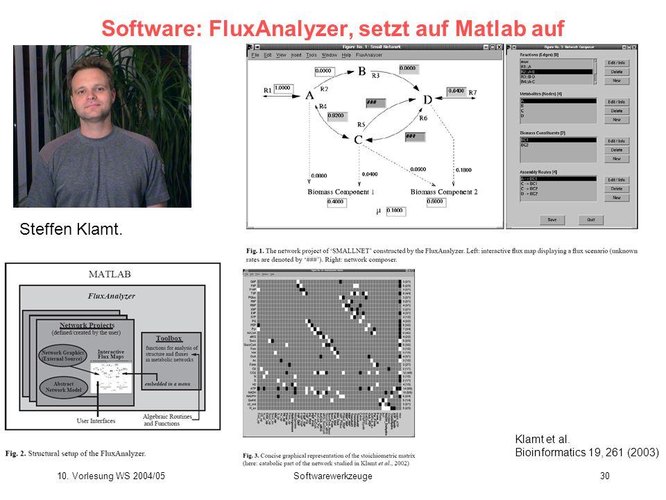 10. Vorlesung WS 2004/05Softwarewerkzeuge30 Software: FluxAnalyzer, setzt auf Matlab auf Steffen Klamt. Klamt et al. Bioinformatics 19, 261 (2003)