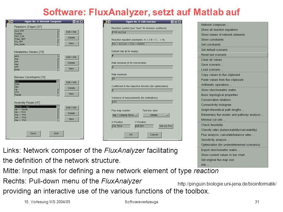 10. Vorlesung WS 2004/05Softwarewerkzeuge31 Software: FluxAnalyzer, setzt auf Matlab auf Links: Network composer of the FluxAnalyzer facilitating the