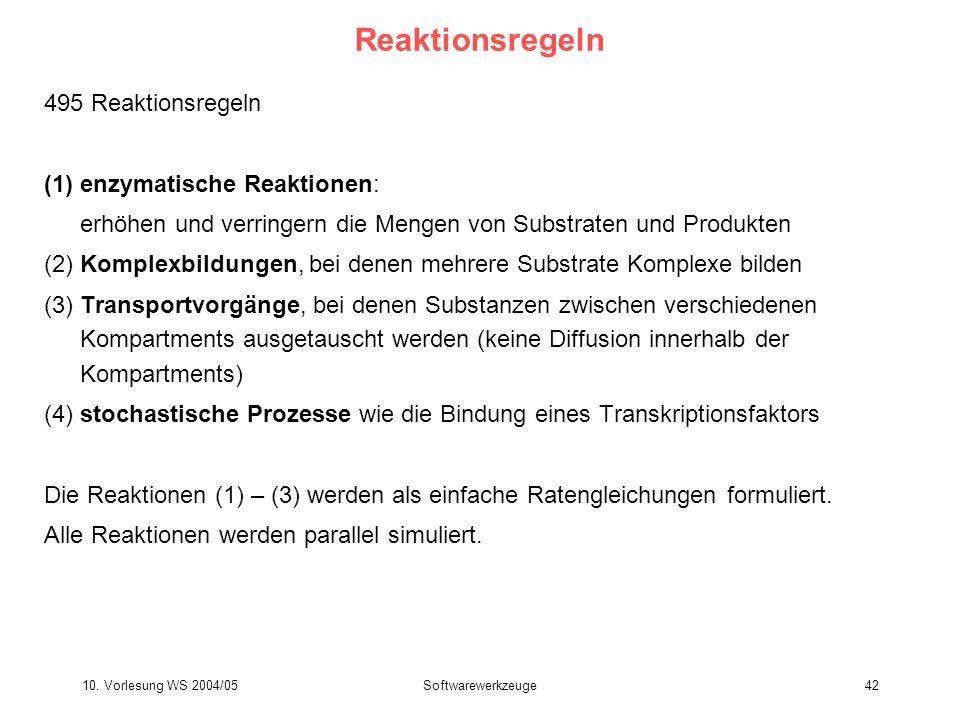 10. Vorlesung WS 2004/05Softwarewerkzeuge42 Reaktionsregeln 495 Reaktionsregeln (1)enzymatische Reaktionen: erhöhen und verringern die Mengen von Subs