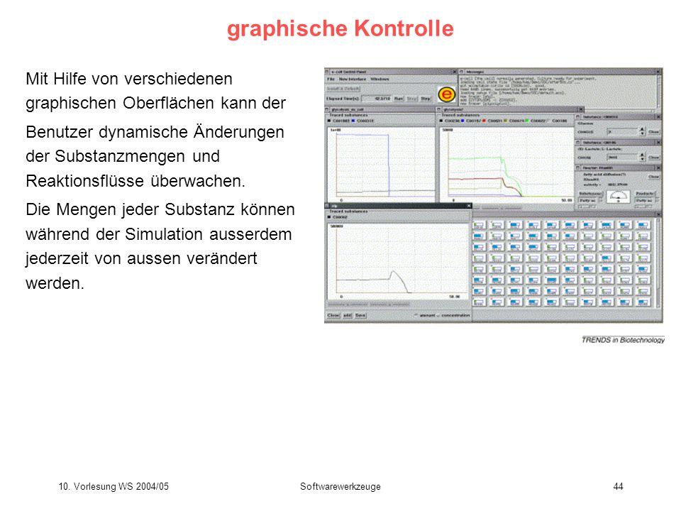 10. Vorlesung WS 2004/05Softwarewerkzeuge44 graphische Kontrolle Mit Hilfe von verschiedenen graphischen Oberflächen kann der Benutzer dynamische Ände