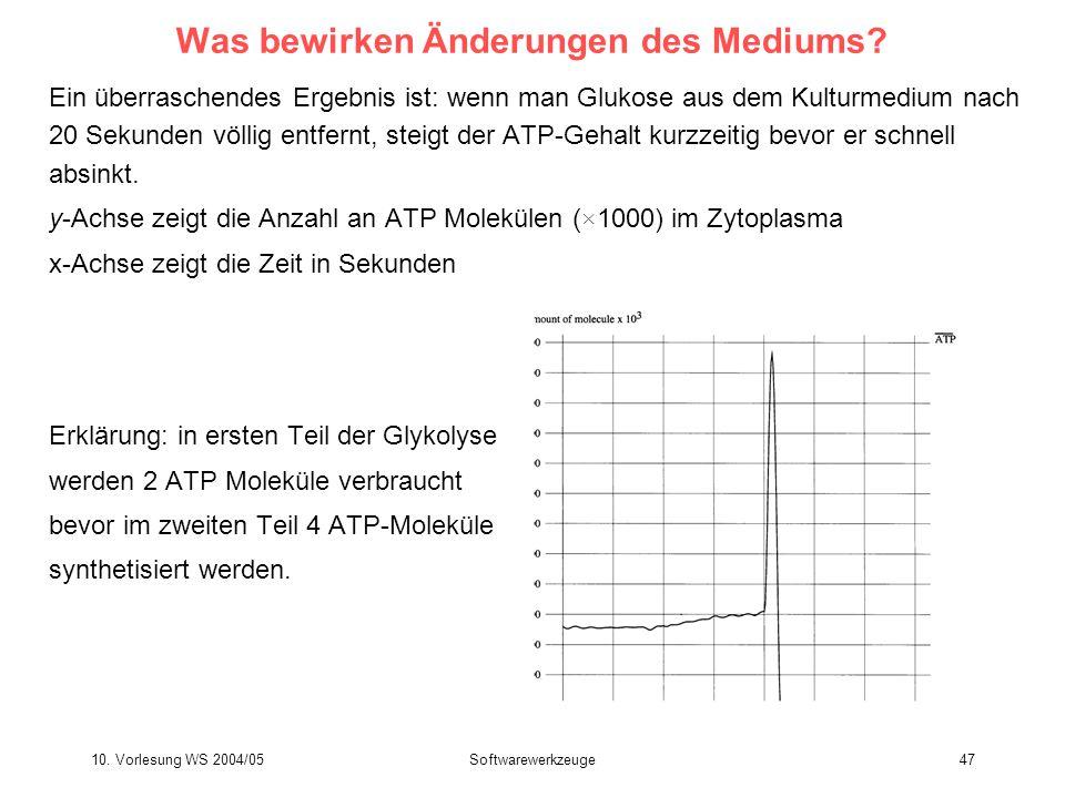 10. Vorlesung WS 2004/05Softwarewerkzeuge47 Was bewirken Änderungen des Mediums? Ein überraschendes Ergebnis ist: wenn man Glukose aus dem Kulturmediu