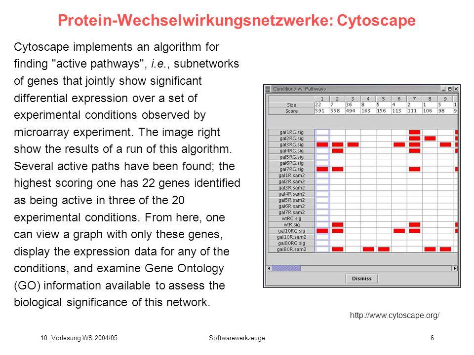 10. Vorlesung WS 2004/05Softwarewerkzeuge6 Protein-Wechselwirkungsnetzwerke: Cytoscape Cytoscape implements an algorithm for finding