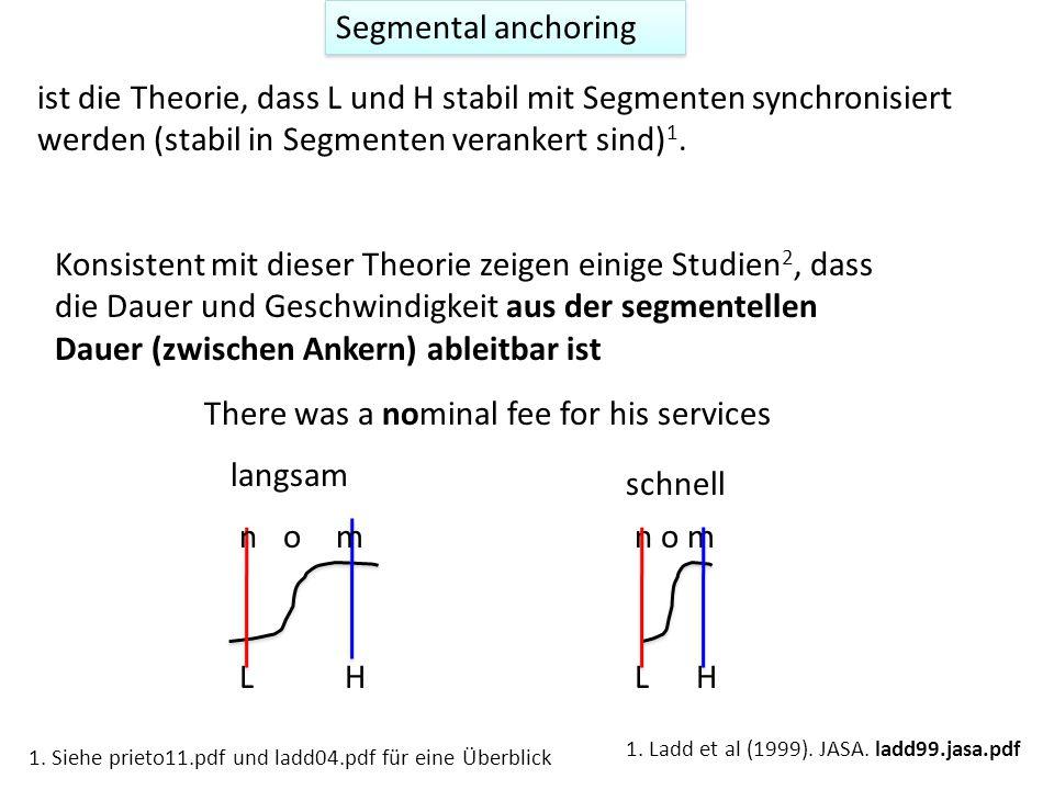 Stabilität von L und H Stabilität von LStabilität von H Eine ähnliche Stabilität von L und H im griechischen 1, 2 2. Arvaniti, Ladd & Mennen. arvaniti