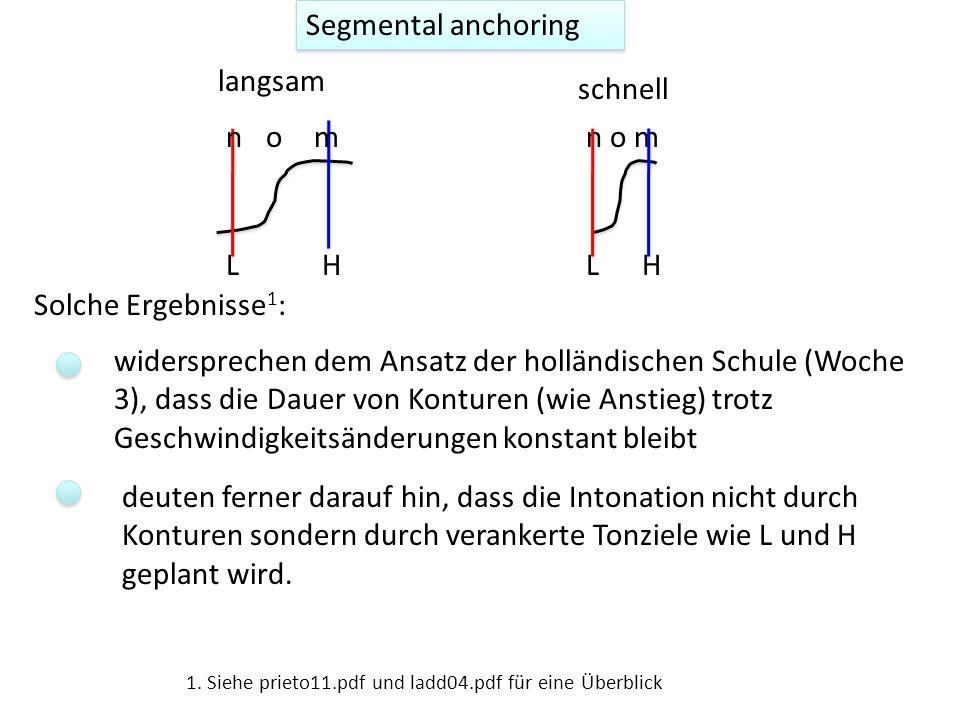 Segmental anchoring ist die Theorie, dass L und H stabil mit Segmenten synchronisiert werden (stabil in Segmenten verankert sind) 1. Konsistent mit di