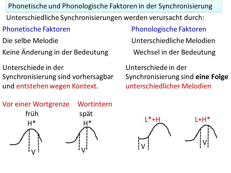 Segmental anchoring langsam schnell LHLH nomnom Solche Ergebnisse 1 : widersprechen dem Ansatz der holländischen Schule (Woche 3), dass die Dauer von Konturen (wie Anstieg) trotz Geschwindigkeitsänderungen konstant bleibt deuten ferner darauf hin, dass die Intonation nicht durch Konturen sondern durch verankerte Tonziele wie L und H geplant wird.