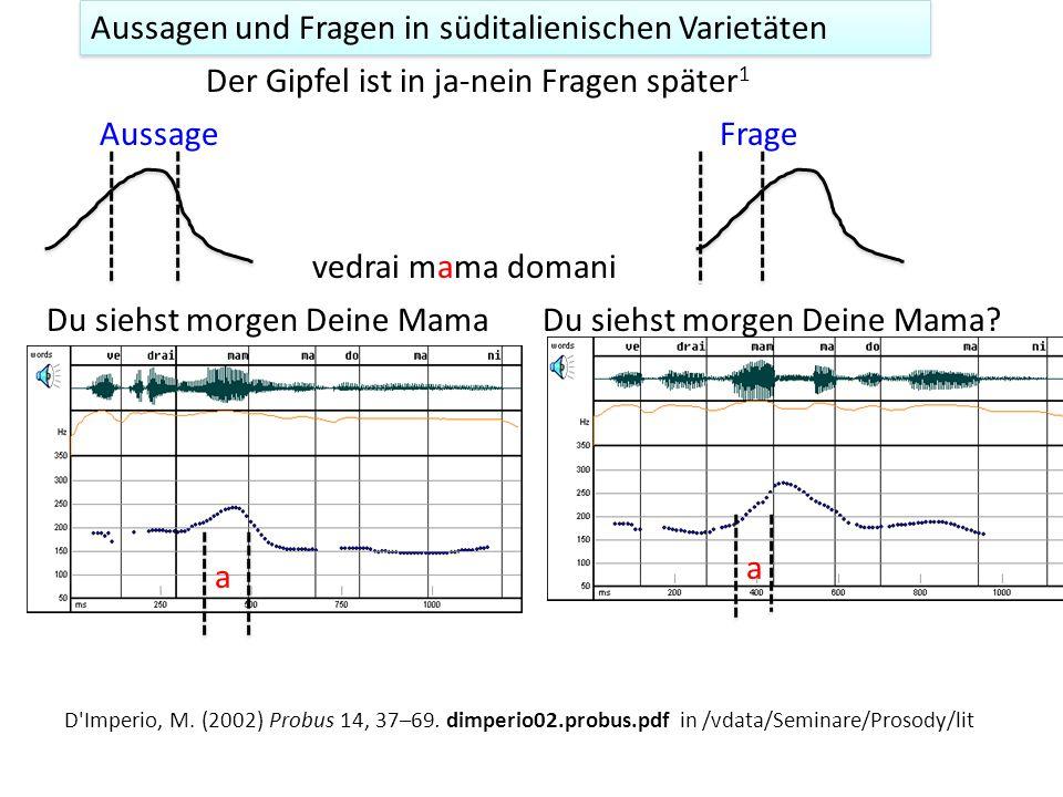 Ente = /anden/, Akzent I Geist = /anden/, Akzent II H-Gipfel im /a/ H-Gipfel nach dem /a/ Lexikalischer Tonakzent im Schwedischen Bruce (1977) 1 : die zeitliche Synchronisierung differenziert zwei verschiedene lexikalische Tonakzente in einigen schwedischen Varietäten 2.