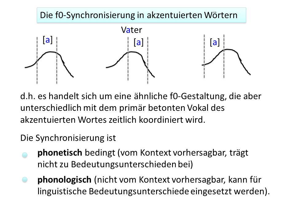 Die Synchronisierung der Grundfrequenz in akzentuierten Wörtern. Jonathan Harrington Quellen in /vdata/Seminare/Prosody/lit vorhanden