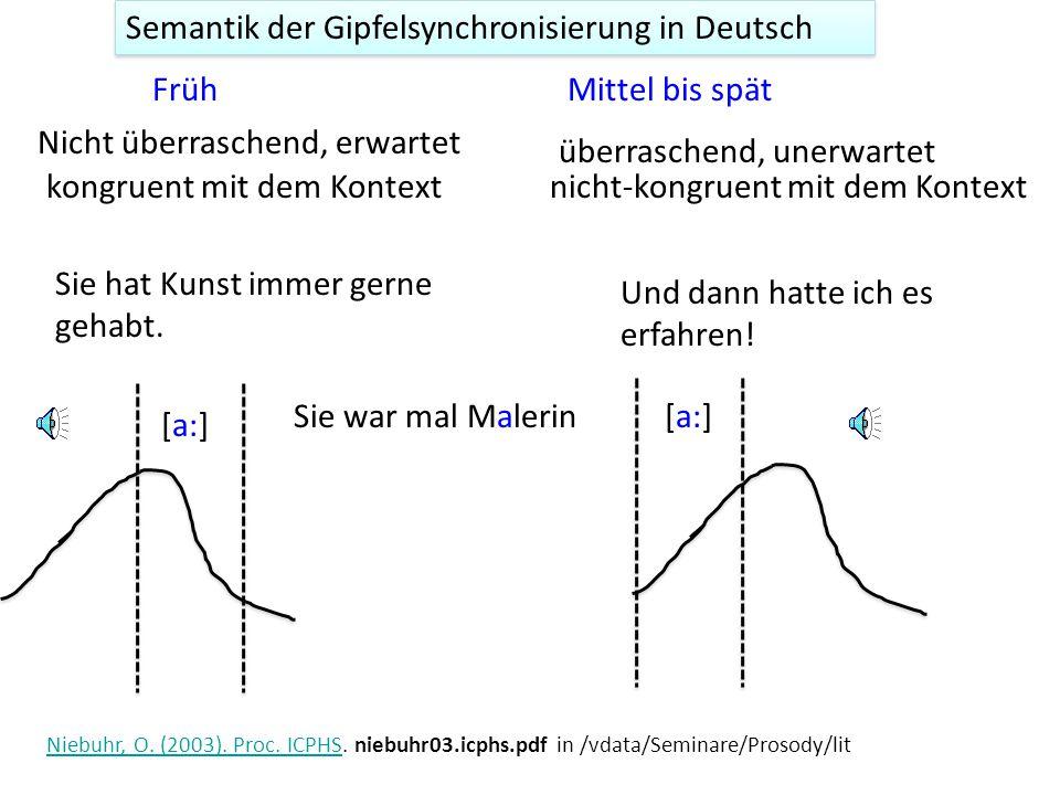 Jejo zovut Jel j ena /jijo zavut jil j ena/ Ihr Name ist Helena Rathcke (2006), AIPUK, 37Rathcke (2006), AIPUK, 37. rathcke06.aipuk.pdf in /vdata/Semi