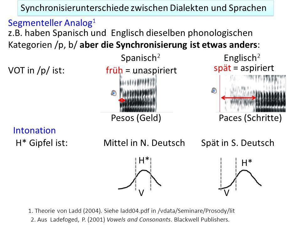 Synchronisierunterschiede zwischen Dialekten und Sprachen Daher L+H* N. Deutsch vs. L*+H S. Deutsch? Die Antwort bleibt ungeklärt. Ladd & Atterer (200