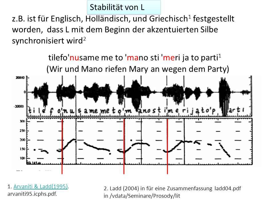 Phonetische Faktoren in der Synchronisierung Die Forschung in ca. den letzten 20 Jahren 1, dass der Gipfel (H) in steigenden f0-Gestalten von vielen p