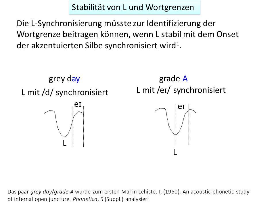 Stabilität von L z.B. ist für Englisch, Holländisch, und Griechisch 1 festgestellt worden, dass L mit dem Beginn der akzentuierten Silbe synchronisier