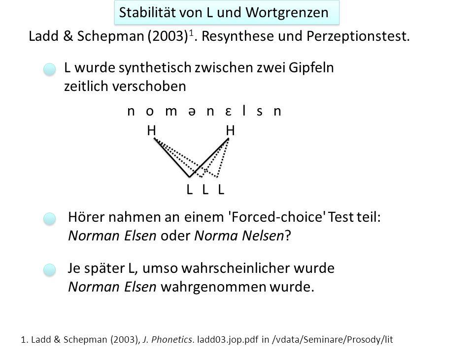 Stabilität von L und Wortgrenzen Die L-Synchronisierung müsste zur Identifizierung der Wortgrenze beitragen können, wenn L stabil mit dem Onset der akzentuierten Silbe synchronisiert wird 1.