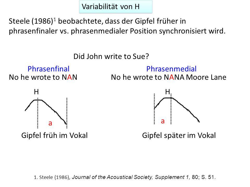 Stabilität von L und Wortgrenzen n o m ə n ɛ l s n HH L LL Ladd & Schepman (2003) 1. Resynthese und Perzeptionstest. Hörer nahmen an einem 'Forced-cho