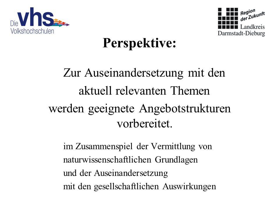 Perspektive: Zur Auseinandersetzung mit den aktuell relevanten Themen werden geeignete Angebotstrukturen vorbereitet. im Zusammenspiel der Vermittlung