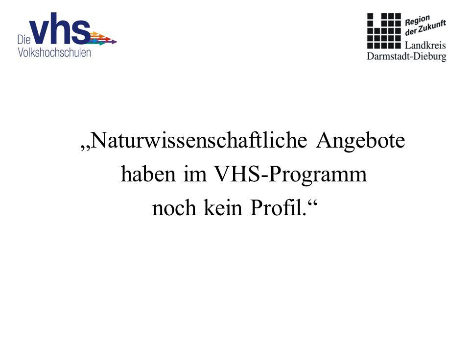"""""""Naturwissenschaftliche Angebote haben im VHS-Programm noch kein Profil."""""""
