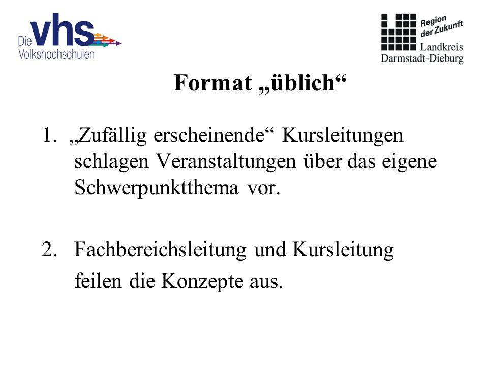 """Format """"üblich"""" 1. """"Zufällig erscheinende"""" Kursleitungen schlagen Veranstaltungen über das eigene Schwerpunktthema vor. 2.Fachbereichsleitung und Kurs"""