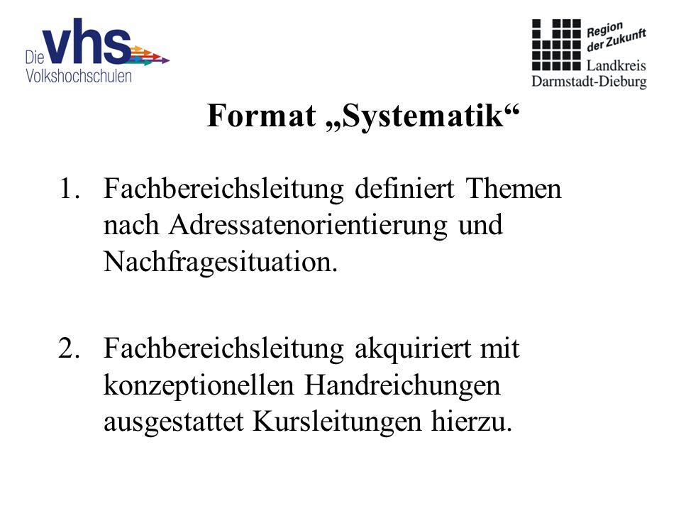 """Format """"Systematik"""" 1. Fachbereichsleitung definiert Themen nach Adressatenorientierung und Nachfragesituation. 2.Fachbereichsleitung akquiriert mit k"""