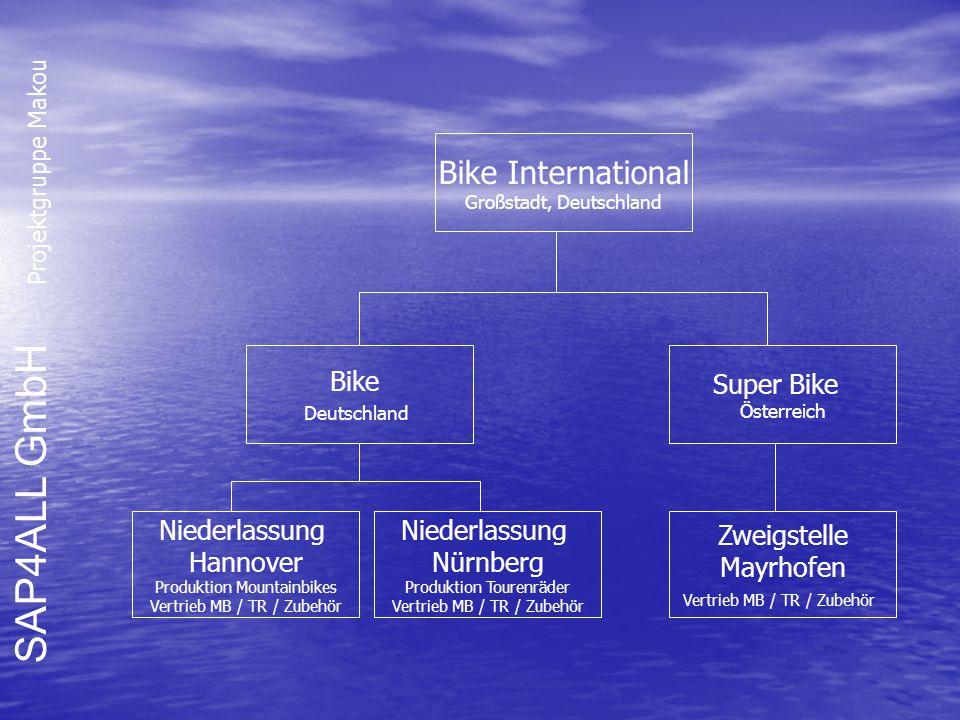 Bike International Großstadt, Deutschland SAP4ALL GmbH Projektgruppe Makou Bike Deutschland Super Bike Österreich Niederlassung Hannover Produktion Mo