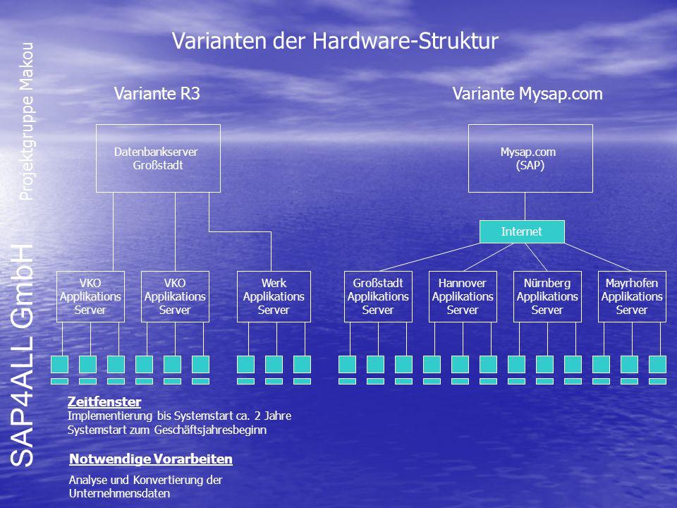 SAP4ALL GmbH Projektgruppe Makou Varianten der Hardware-Struktur Variante R3Variante Mysap.com Datenbankserver Großstadt VKO Applikations Server VKO A