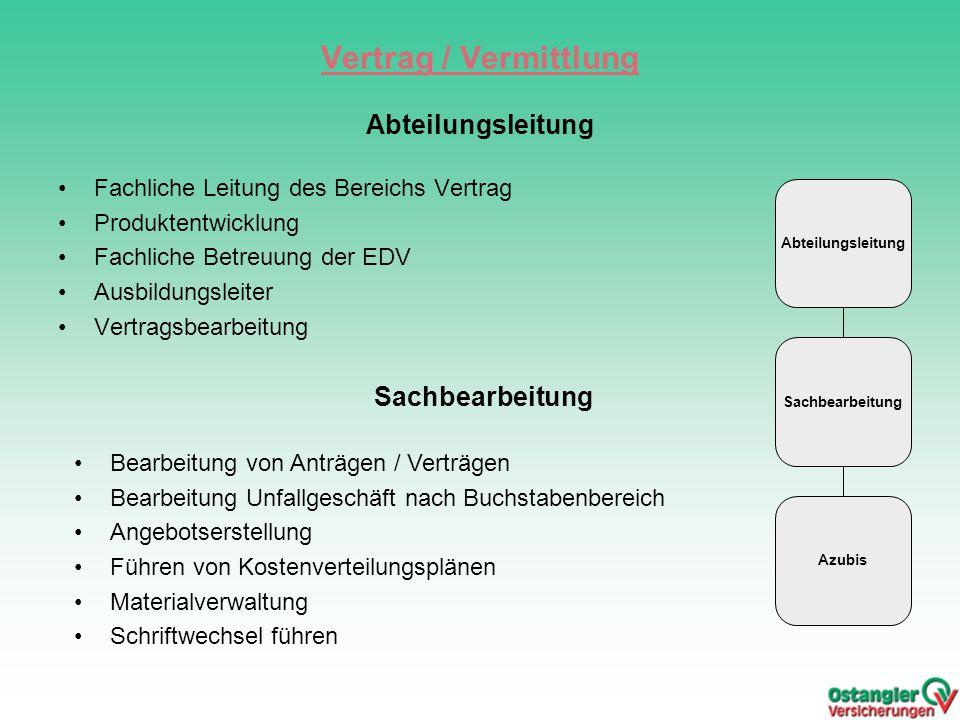 Vertrag / Vermittlung Abteilungsleitung Fachliche Leitung des Bereichs Vertrag Produktentwicklung Fachliche Betreuung der EDV Ausbildungsleiter Vertra