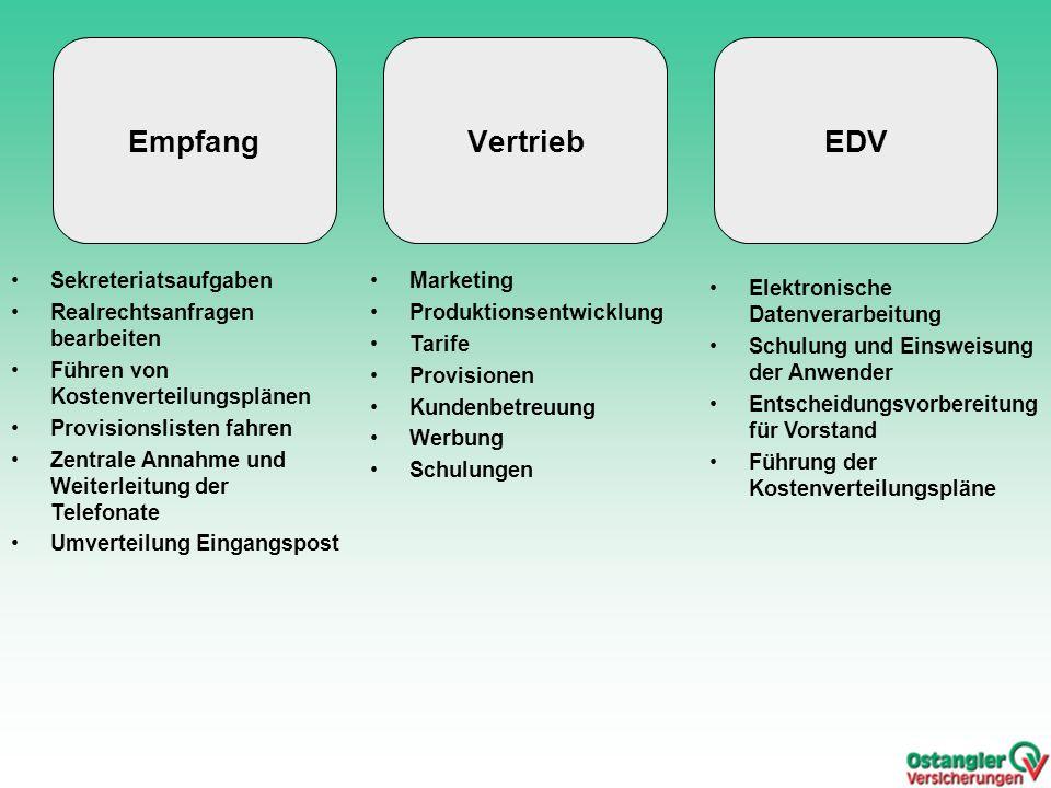 EDVVertriebEmpfang Sekreteriatsaufgaben Realrechtsanfragen bearbeiten Führen von Kostenverteilungsplänen Provisionslisten fahren Zentrale Annahme und