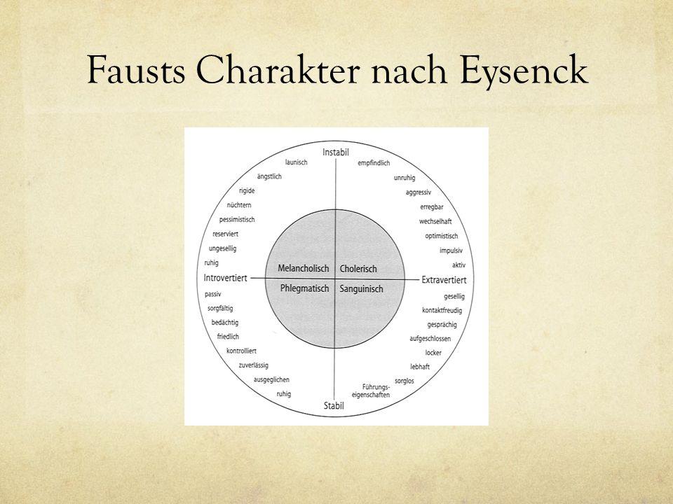 Fausts Charakter nach Eysenck