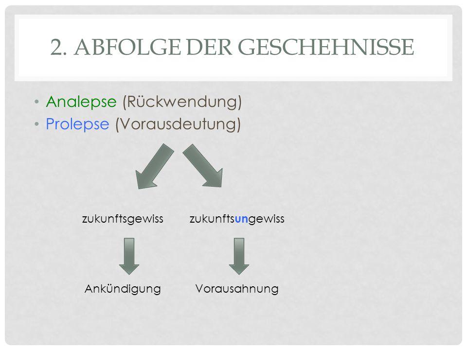 2. ABFOLGE DER GESCHEHNISSE Analepse (Rückwendung) Prolepse (Vorausdeutung) zukunftsgewiss Ankündigung zukunfts un gewiss Vorausahnung