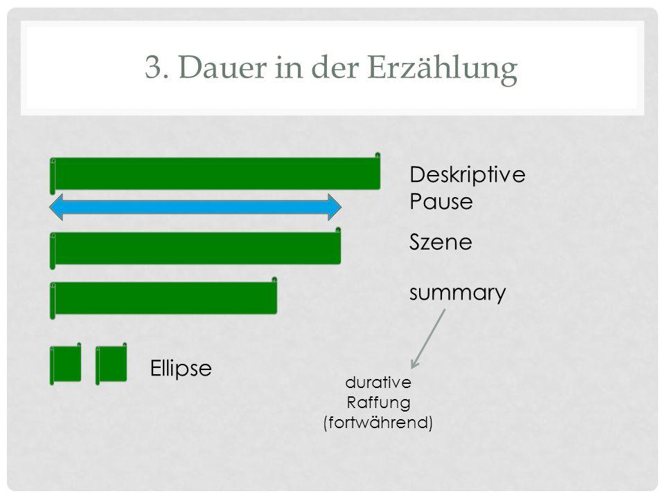 3. Dauer in der Erzählung Deskriptive Pause summary Szene Ellipse durative Raffung (fortwährend)