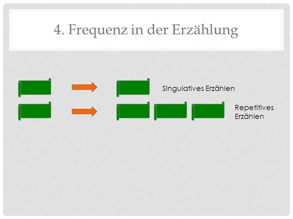 4. Frequenz in der Erzählung Singulatives Erzählen Repetitives Erzählen