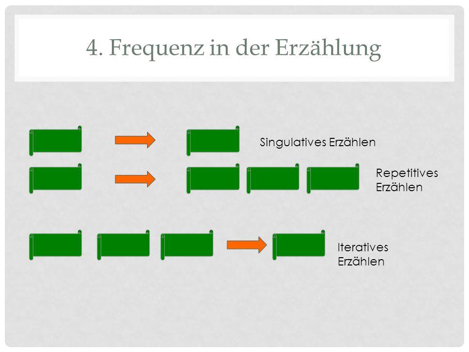 4. Frequenz in der Erzählung Singulatives Erzählen Repetitives Erzählen Iteratives Erzählen