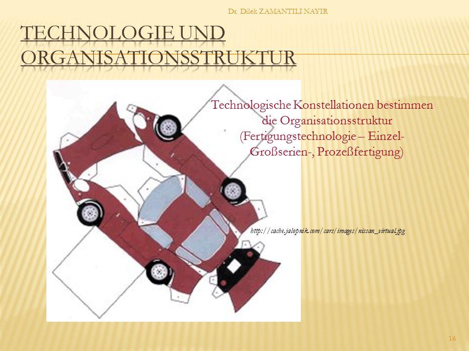 Dr. Dilek ZAMANTILI NAYIR 16 Technologische Konstellationen bestimmen die Organisationsstruktur (Fertigungstechnologie – Einzel- Großserien-, Prozeßfe