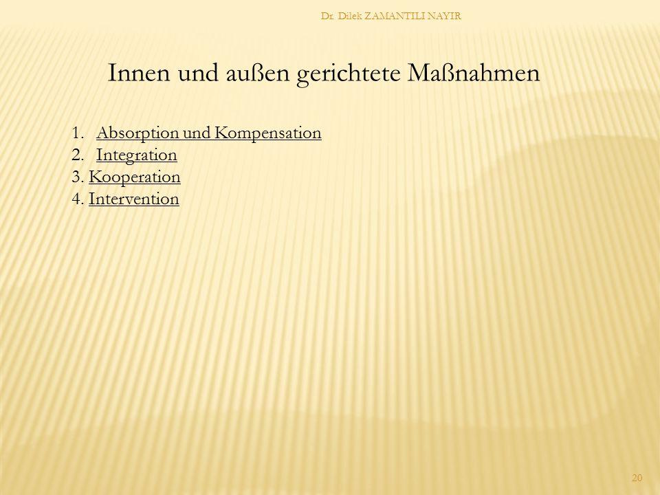 Dr. Dilek ZAMANTILI NAYIR 20 Innen und außen gerichtete Maßnahmen 1.Absorption und Kompensation 2.Integration 3. Kooperation 4. Intervention