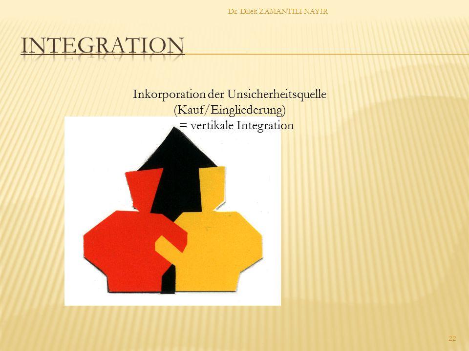 Dr. Dilek ZAMANTILI NAYIR 22 Inkorporation der Unsicherheitsquelle (Kauf/Eingliederung) = vertikale Integration