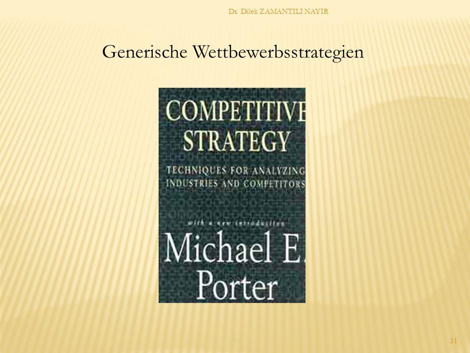 Dr. Dilek ZAMANTILI NAYIR 31 Generische Wettbewerbsstrategien