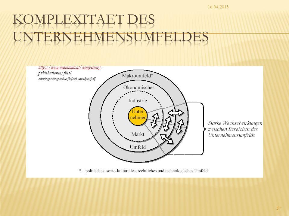 16.04.2015 37 http://www.mainland.at/kompetenz/ publikationen/files/ strategischegeschaeftsfeld-analyse.pdf
