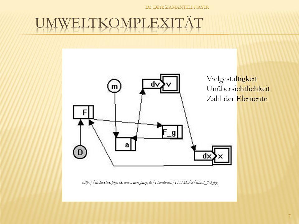 7 http://didaktik.physik.uni-wuerzburg.de/Handbuch/HTML/2/abb2_10.jpg Vielgestaltigkeit Unübersichtlichkeit Zahl der Elemente