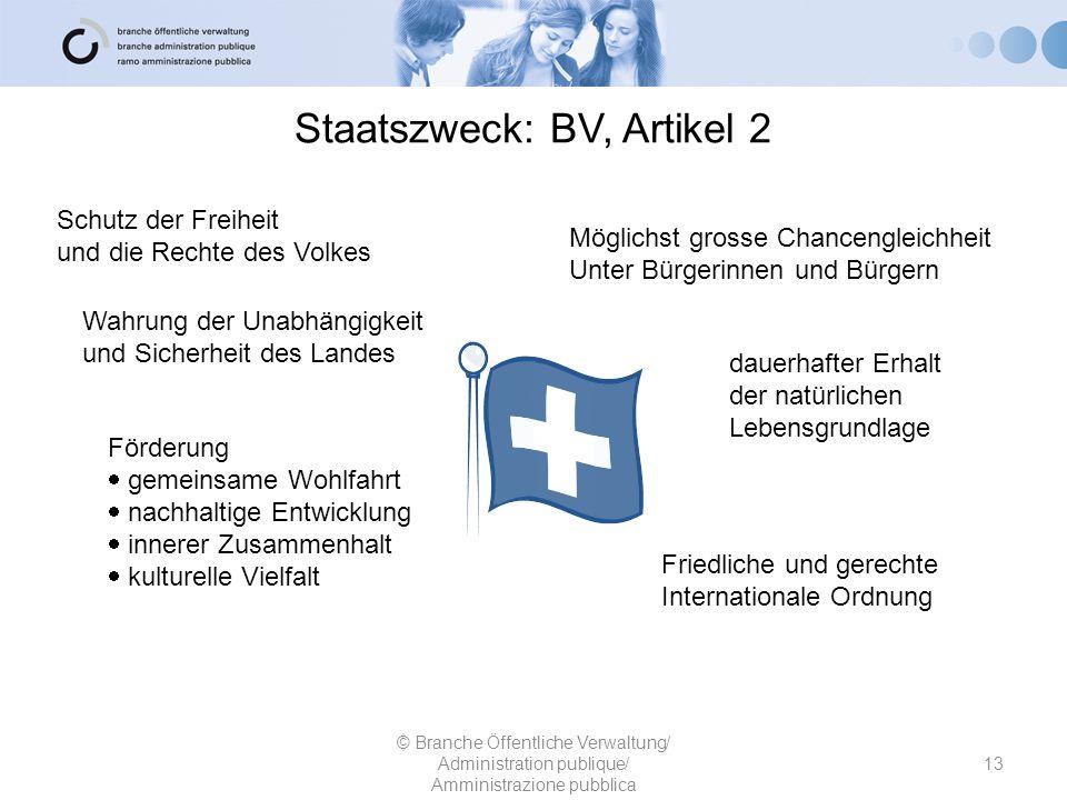 Staatszweck: BV, Artikel 2 13 © Branche Öffentliche Verwaltung/ Administration publique/ Amministrazione pubblica Schutz der Freiheit und die Rechte d