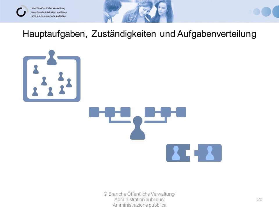 Hauptaufgaben, Zuständigkeiten und Aufgabenverteilung 20 © Branche Öffentliche Verwaltung/ Administration publique/ Amministrazione pubblica